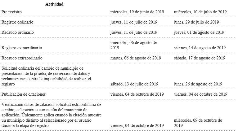 Calendario Saber Pro y TYT IIP 2019