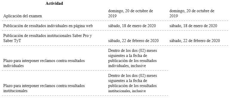 Calendario Saber Pro y TYT IIP 2019 número 2
