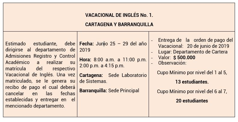 Vacacional Inglés IP 2019